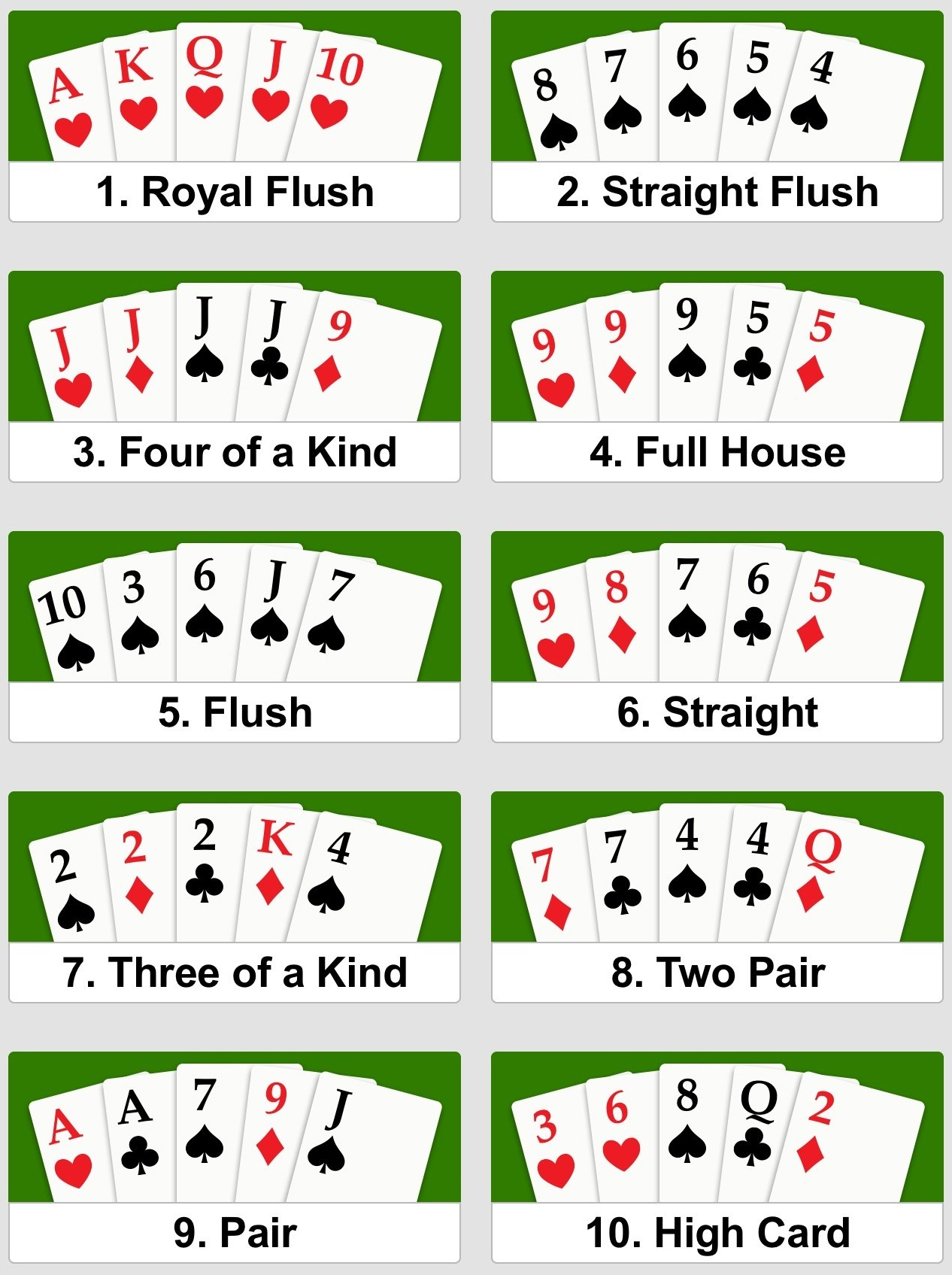 how-to-play-poker-hands